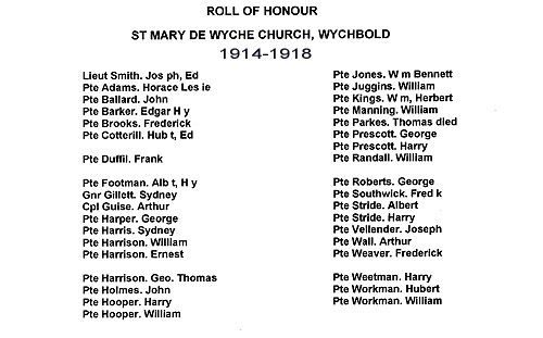 1914-1918 Roll of Honour - St Mary de Wyche